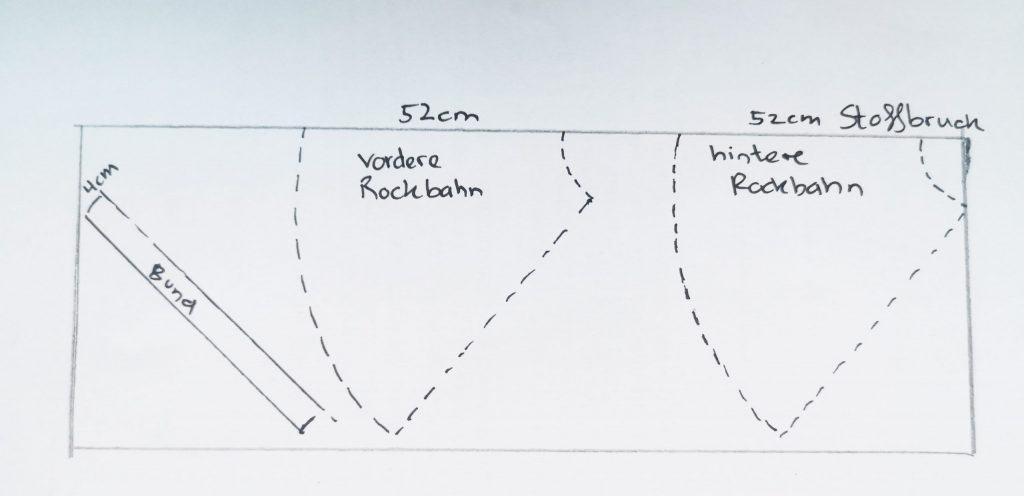 Zuschnittplan für schwarzen Tellerrocj